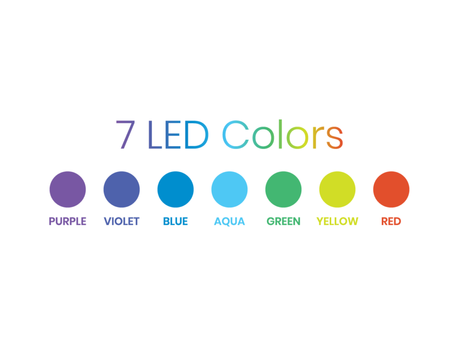 seven LED colors - purple, violet, blue, aqua, green, yellow, red